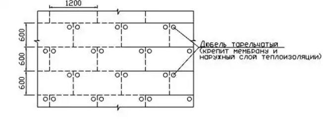 Схема установки ветрогидрозащитной мембраны