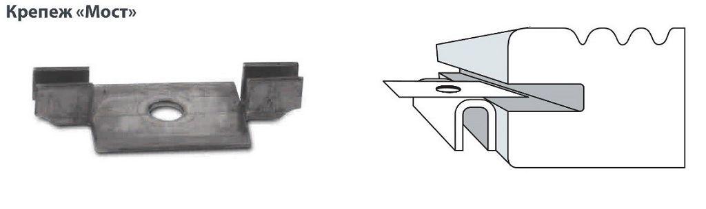 «Мост»: крепёж для планкена с пазами