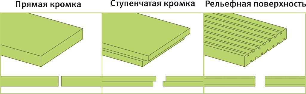 Ассортимент ЭППС
