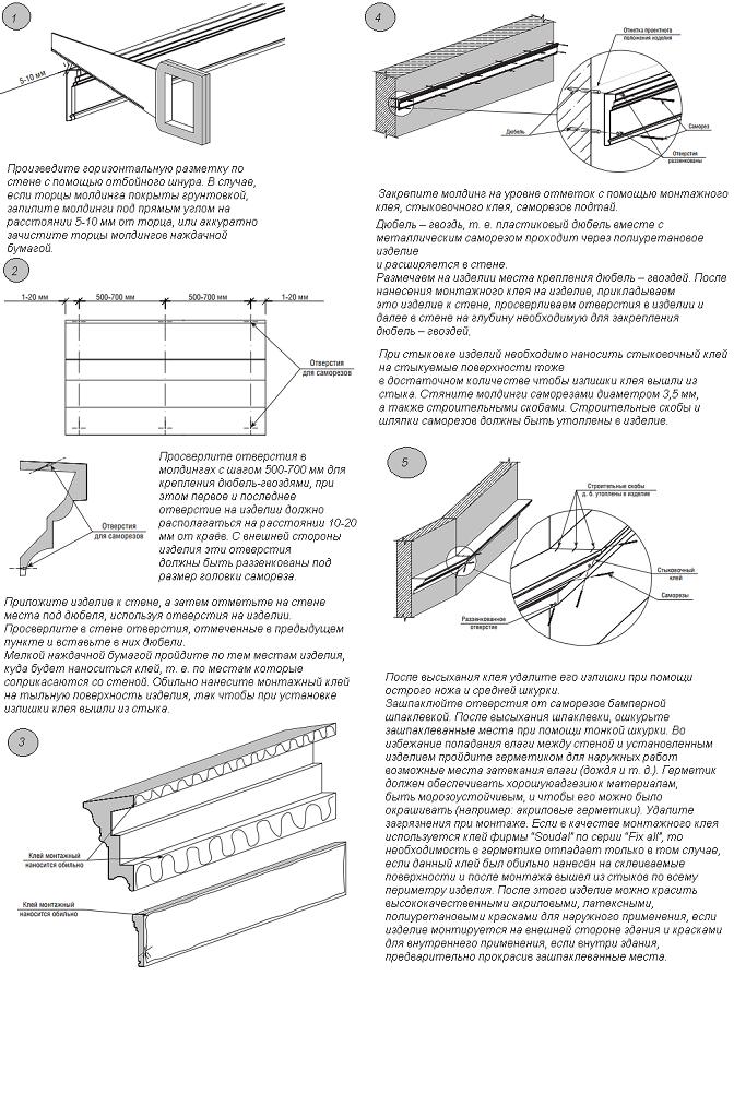 Инструкция по монтажу карниза из ППУ