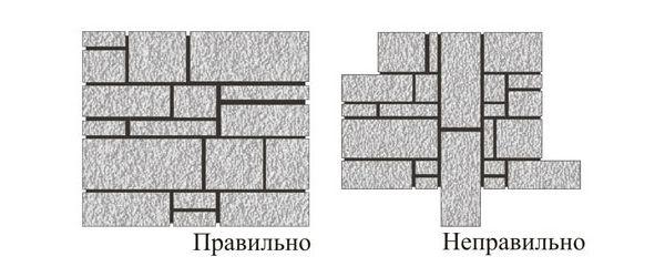Как правильно укладывать декоративный камень