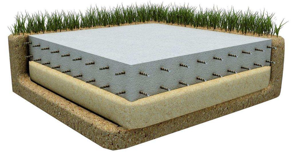 Классический бетонный фундамент
