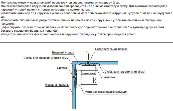 Монтаж наружных угловых панелей