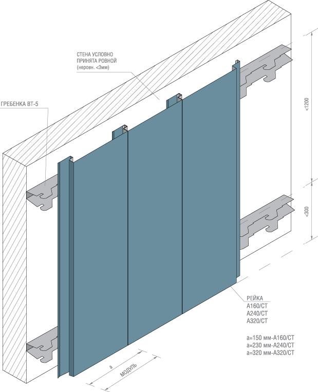 Обшивка стен рейкой опирающегося типа с закрытыми стыками