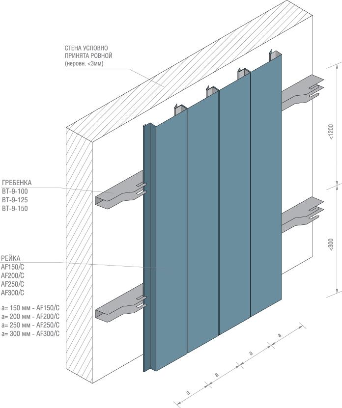 Обшивка стен рейкой с увеличенной жесткостью