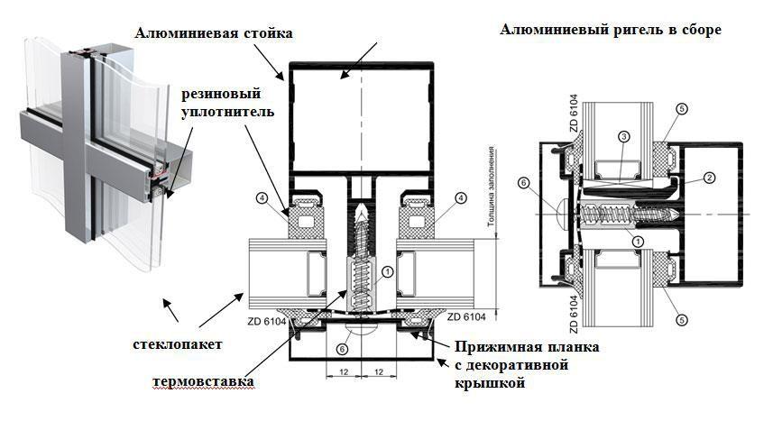 Особенности алюминиевого остекления фасадов