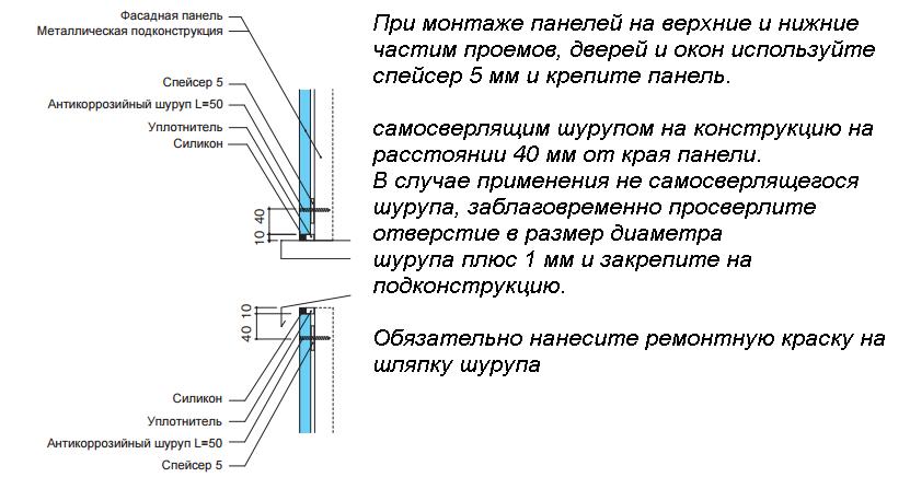 Отделка нижней и верхней части проемов, дверей и окон