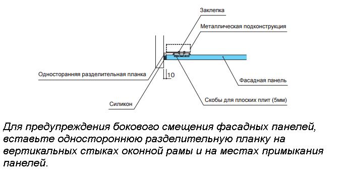 Правая и левая стороны оконного проема