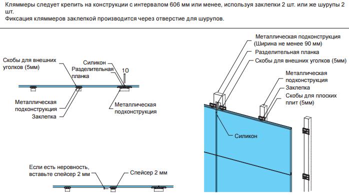 Схема установки кляммеров