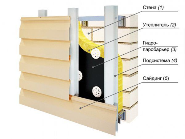 Схема вентфасада
