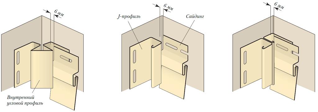 Три варианта реализации внутренних углов для обшивки сайдингом