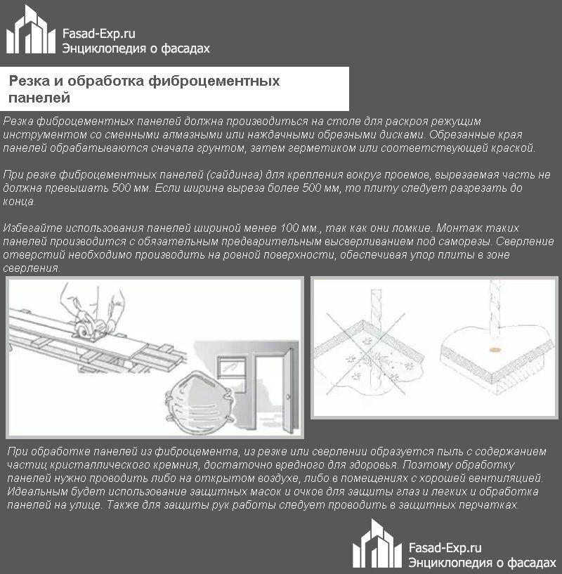 Резка и обработка фиброцементных панелей