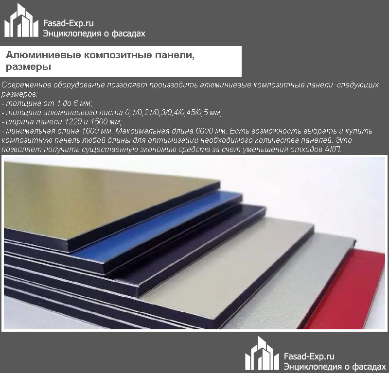 Алюминиевые композитные панели, размеры