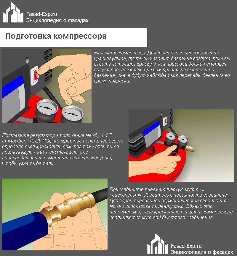 Подготовка компрессора