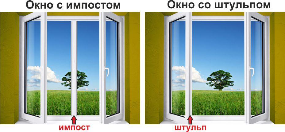 Особенности конструкции штульповых пластиковых окон
