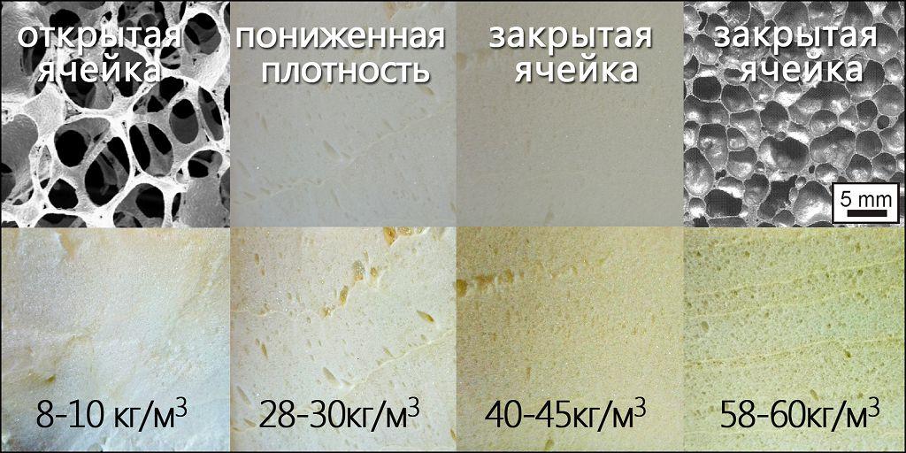 Плотности пенополиуретана