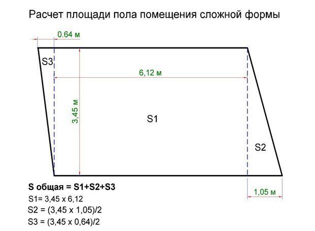 Пример расчета помещения сложной формы