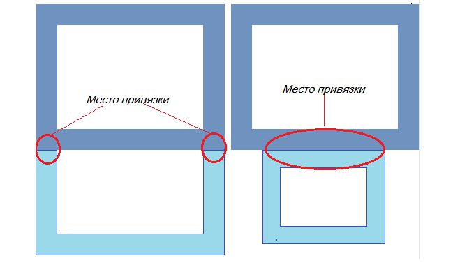 Привязка фундамента крыльца и дома - схема
