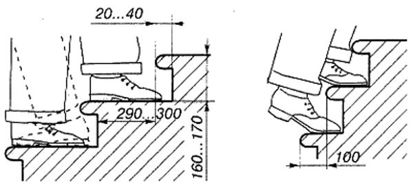 Расчет размеров и количества ступеней