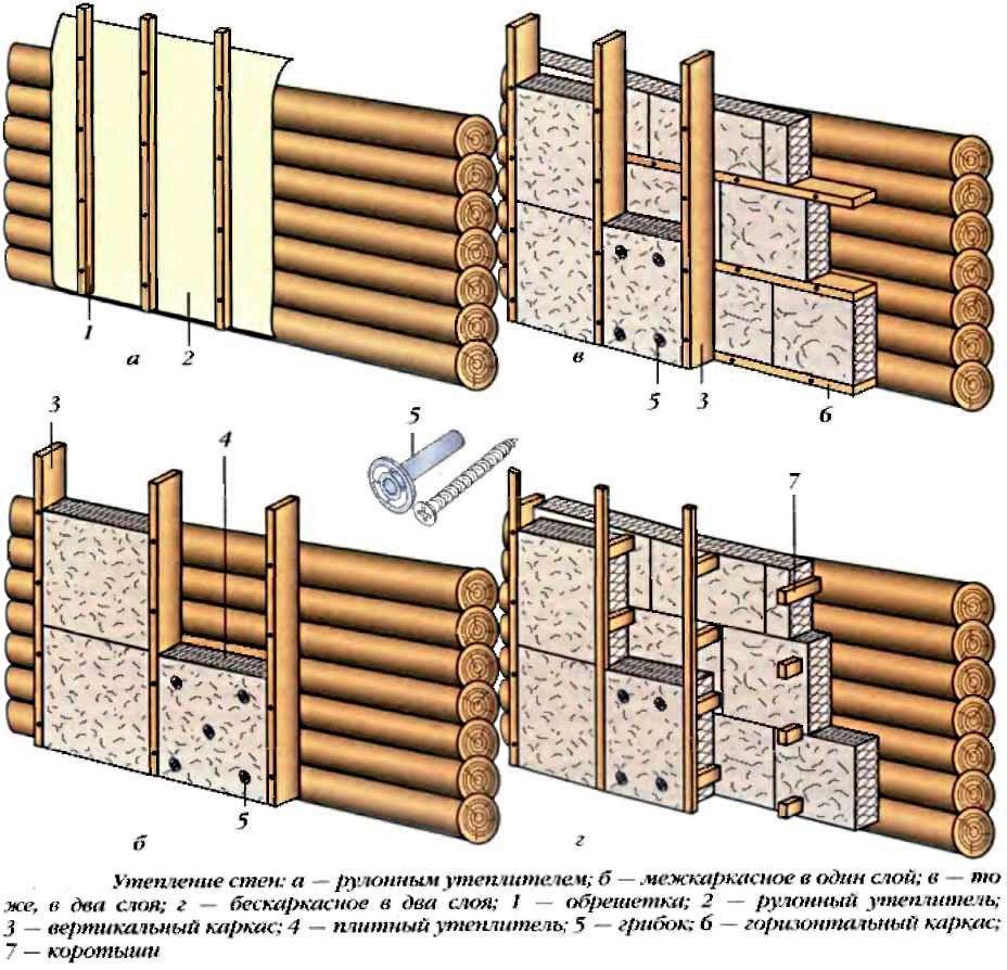 Схемы утепления бревенчатых стен