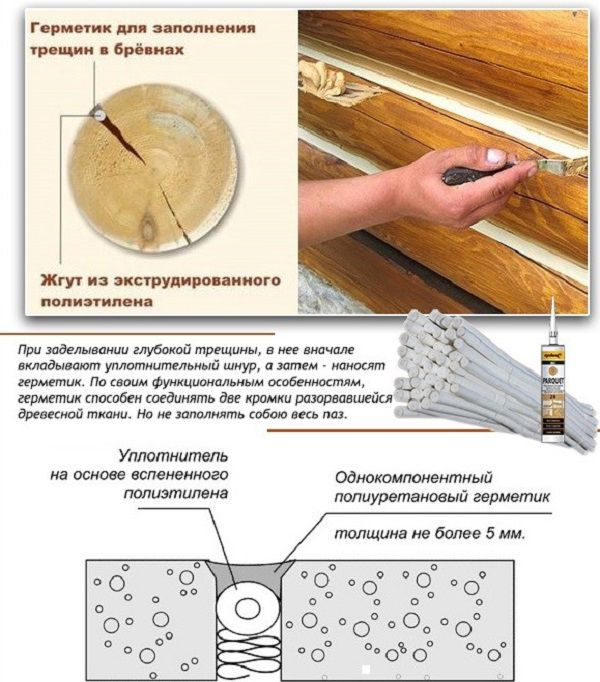 Заполнение трещин в бревнах герметиком
