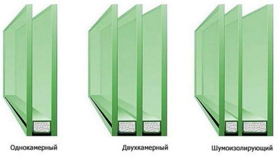 Классификация стеклопакетов