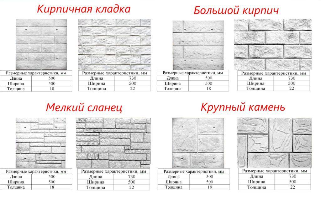 Образцы фактур панелей