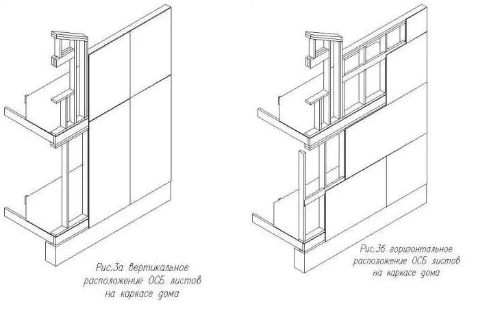Вертикальное и горизонтальное расположение листов ОСБ на каркасе дома