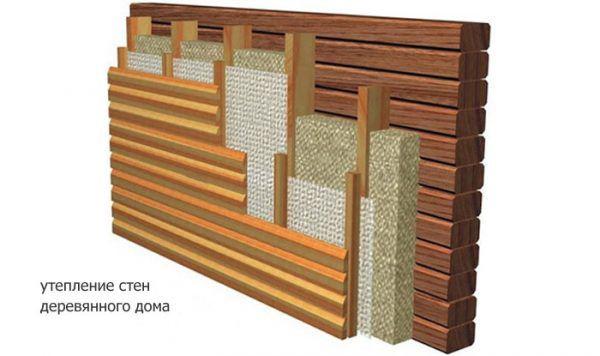 Утепление стены, сделанной из деревянного бруса. На рисунке можно заметить все элементы вентилируемого фасада – утеплитель, каркас для него, ветрозащитную мембрану, обрешетку под отделку и саму обшивку, представленную вагонкой