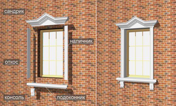 Архитектурные элементы оконных проемов
