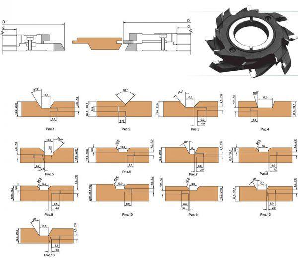 Фрезы, используемые при изготовлении пиломатериала
