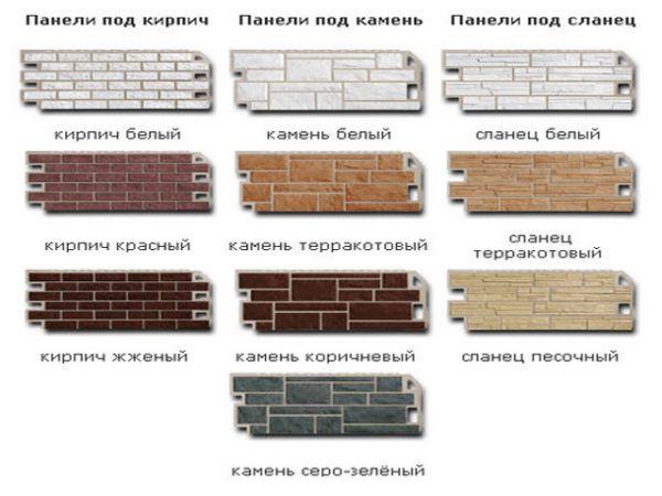 Отделка цоколя панелями - особенности материала и крепления