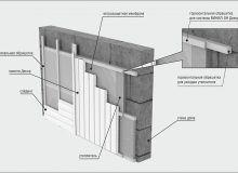 Схема, иллюстрирующая обрешетку под вертикальный сайдинг со слоем утеплителя под отделкой
