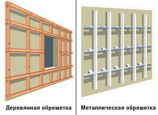 Схема обустройства обрешетки под двухслойное утепление. В качестве материала, помимо бруса, можно использовать гипсокартонный профиль