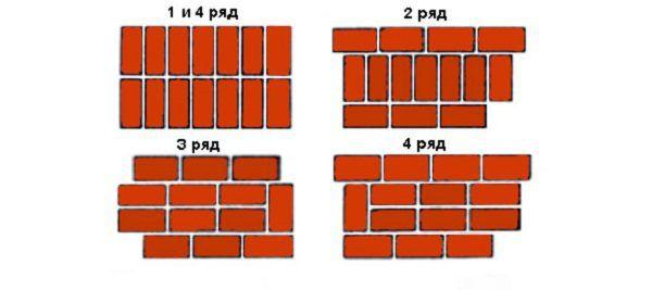 Схема трехрядной перевязки швов