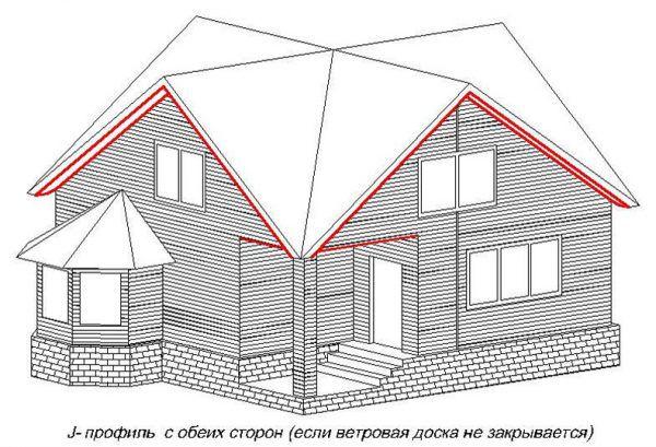 Софиты устанавливают в пазы J-профиля с обеих сторон (со стороны стены и с торца крыши, если ветровая доска отсутствует)