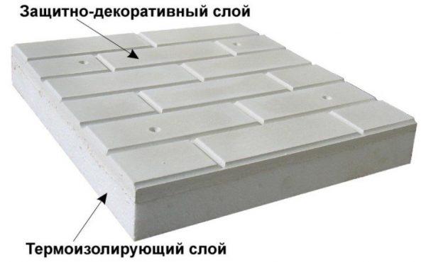 Прямоугольная панель