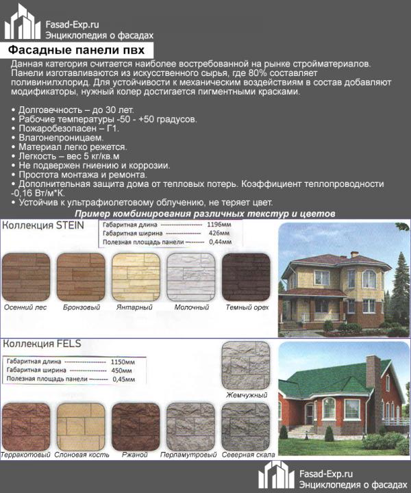 Различные вариации фасадных панелей ПВХ
