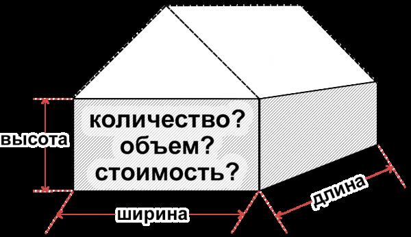 Расчет расхода блоков