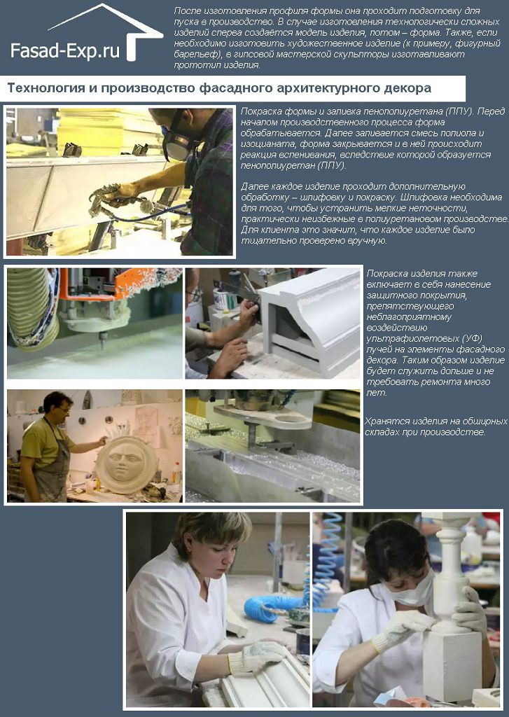 Технология и производство фасадного архитектурного декора