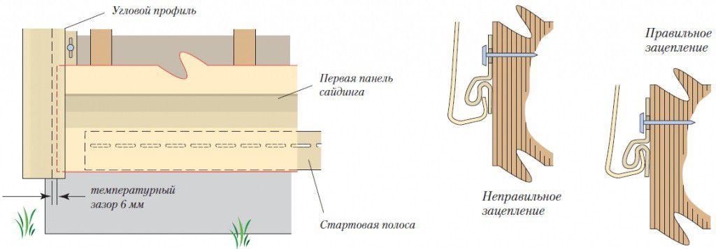 Монтаж сайдинговых панелей