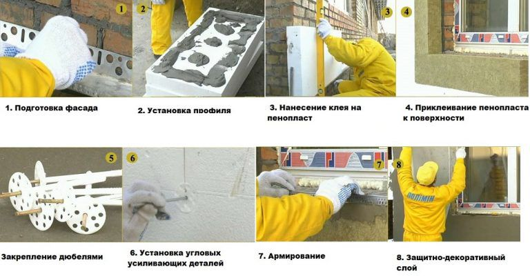 Технология утепления стен пенопластом снаружи