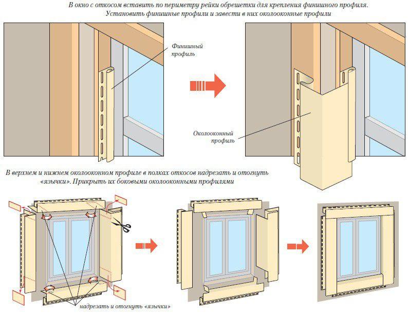 Схема отделки окна