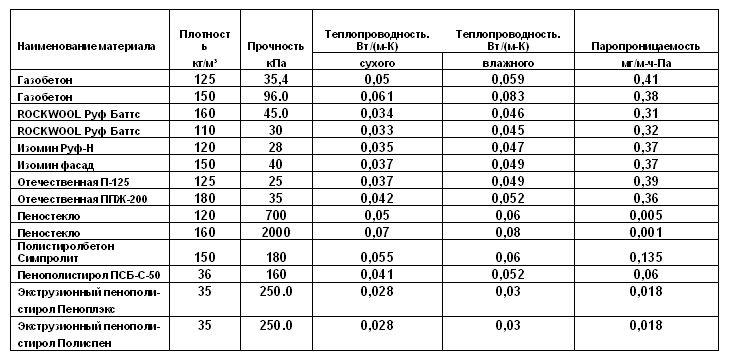 Цены услуги шлифовки головки блока цилиндров расточку и