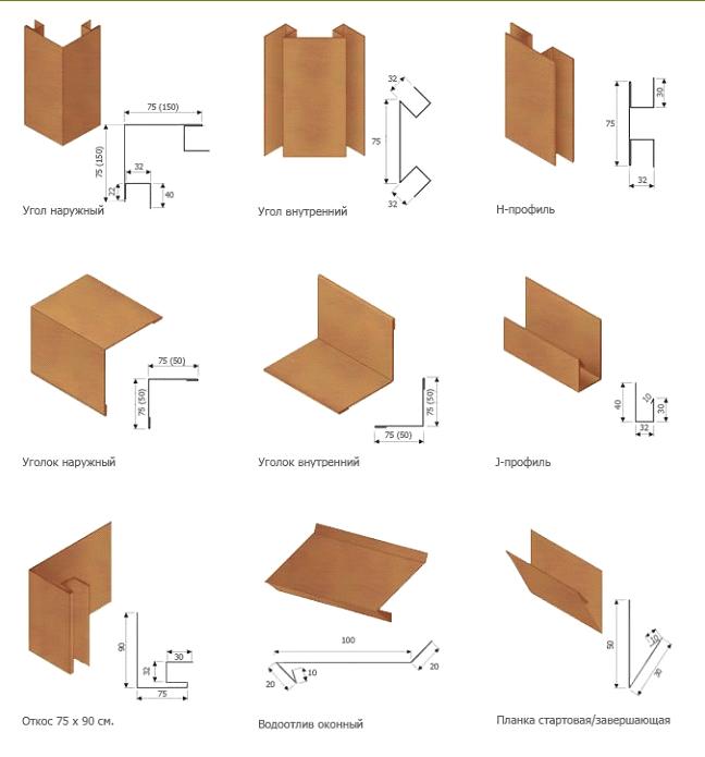 Система комплектующих элементов блок хауса