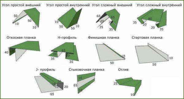 Металлический сайдинг в Воронеже и городах РФ. Выгодная ...