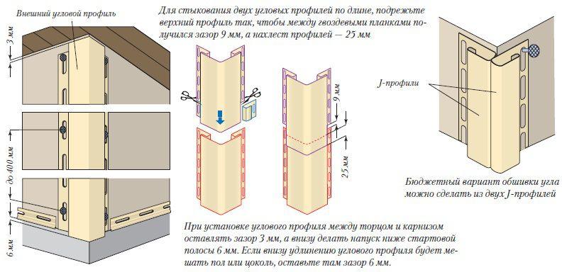 Инструкция по монтажу профилей на углы дома