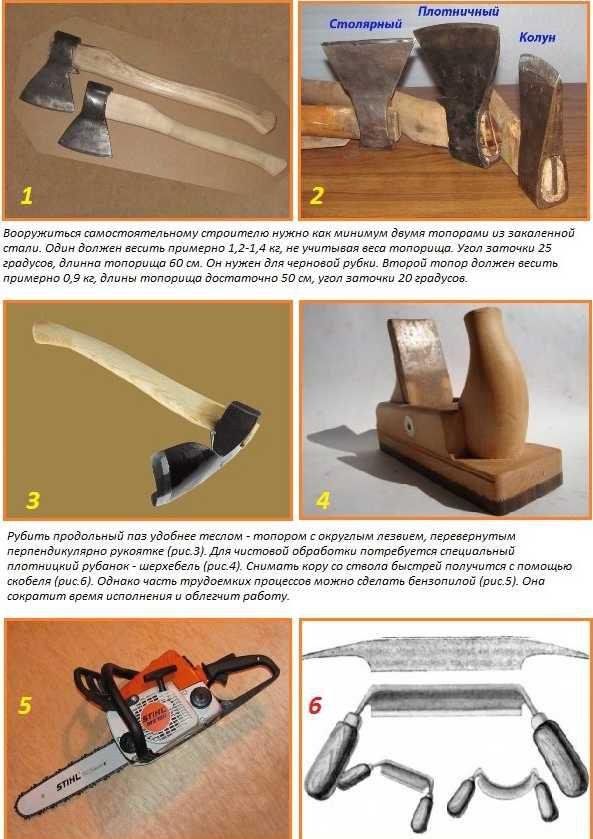 Обработка бревна — необходимые инструменты