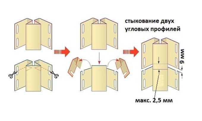 Правила стыковки угловых профилей сайдинга