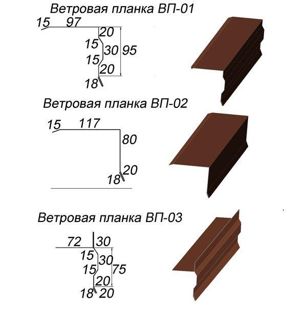Виды ветровых планок для металлочерепицы